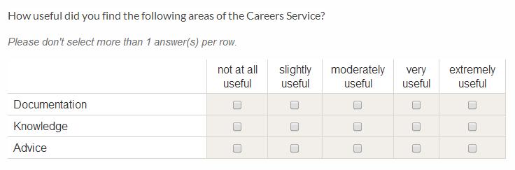 Scale Rank Questions Online Surveys
